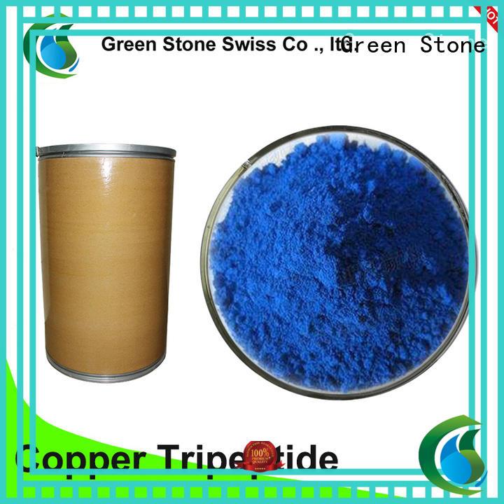 Anti-wrinkle Ingredients copper